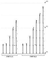tyč teleskopická FIREMAN FMT 8,2m STD s nástroji pro základní práce