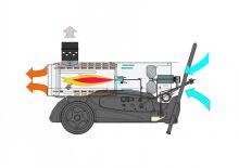 mobilní naftové topidlo MASTER BV77E s nepřímým spalováním